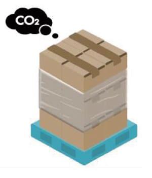 CO2排出