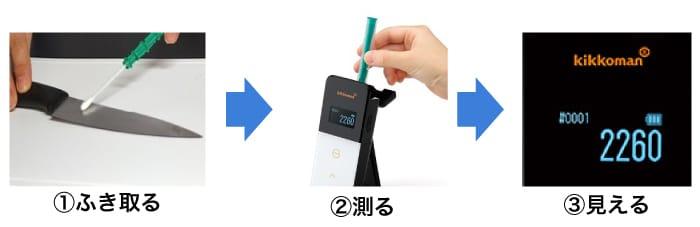 衛生検査測定器ルミテスターSmartの使用手順①拭き取る②測る③見える