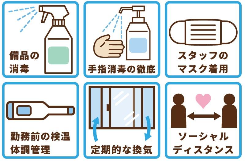 衛生管理の徹底化
